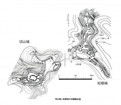 松根城と切山城(加筆)